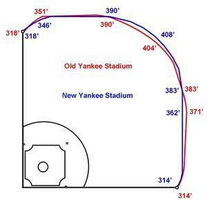 Yankee Stadium Overlay