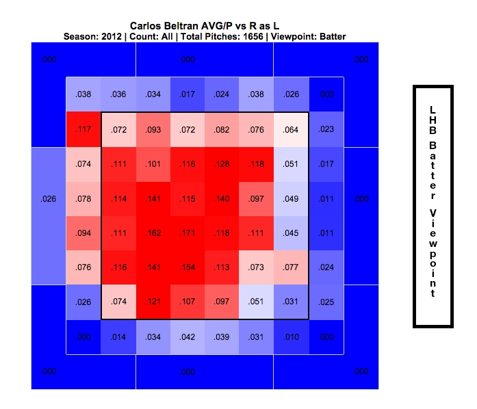 Beltran Left Handed Heat Map 12