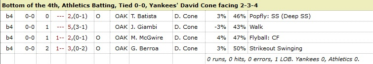 David Cone Athletics 4