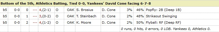 David Cone Athletics 5