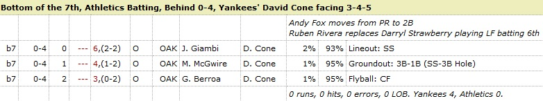 David Cone Athletics 7