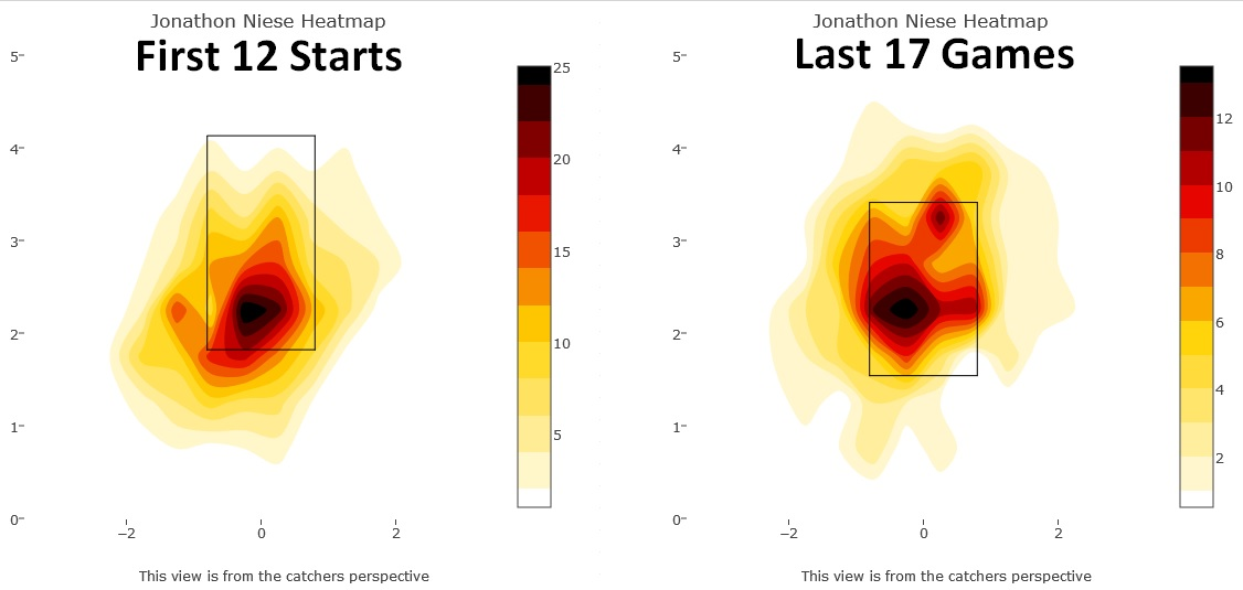 jon-niese-fastball-heat-map