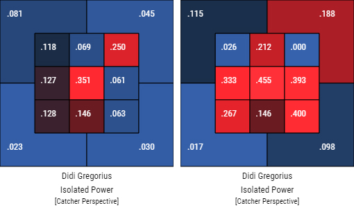 didi-iso-zone-2015-vs-2016
