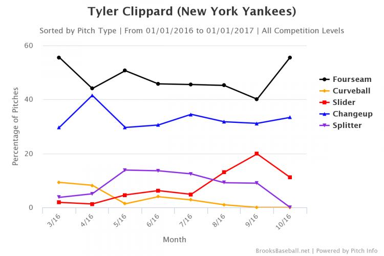 clippard-slider