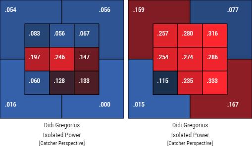 2015-16 vs. 2017 (Baseball Savant)