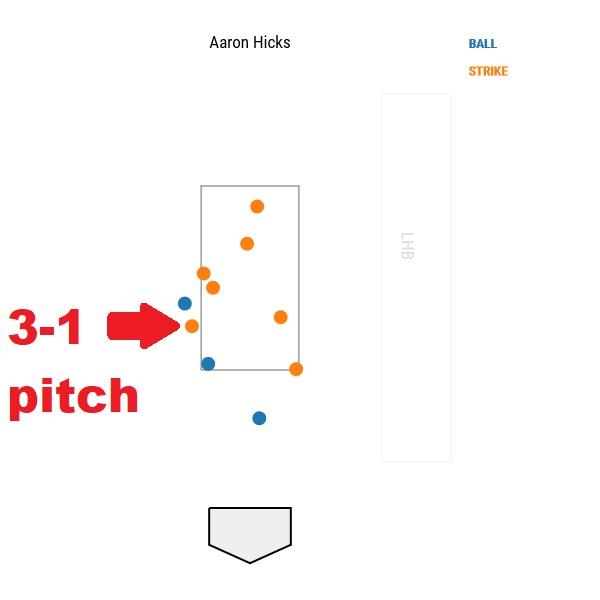 aaron-hicks-3-1-pitch
