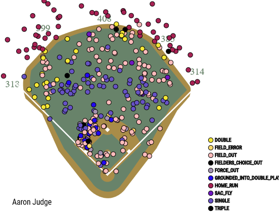 aaron-judge-2017-spray-chart
