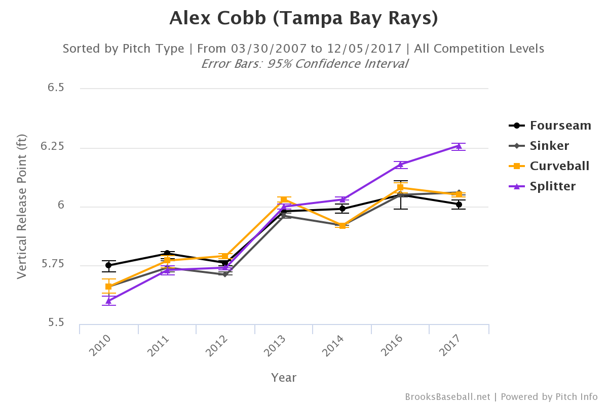 alex-cobb-release-point