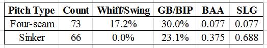 Tanaka stats v2