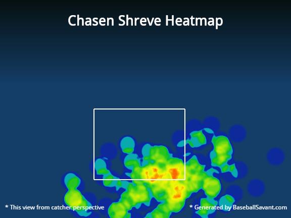 Chasen Shreve