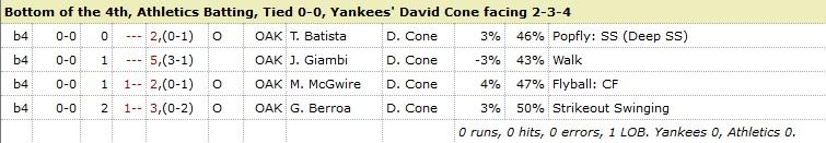 David Cone Athletics 4