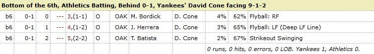 David Cone Athletics 6