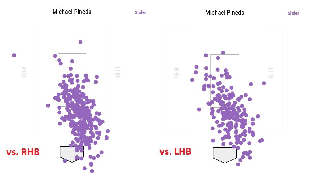 Michael Pineda two-strike sliders